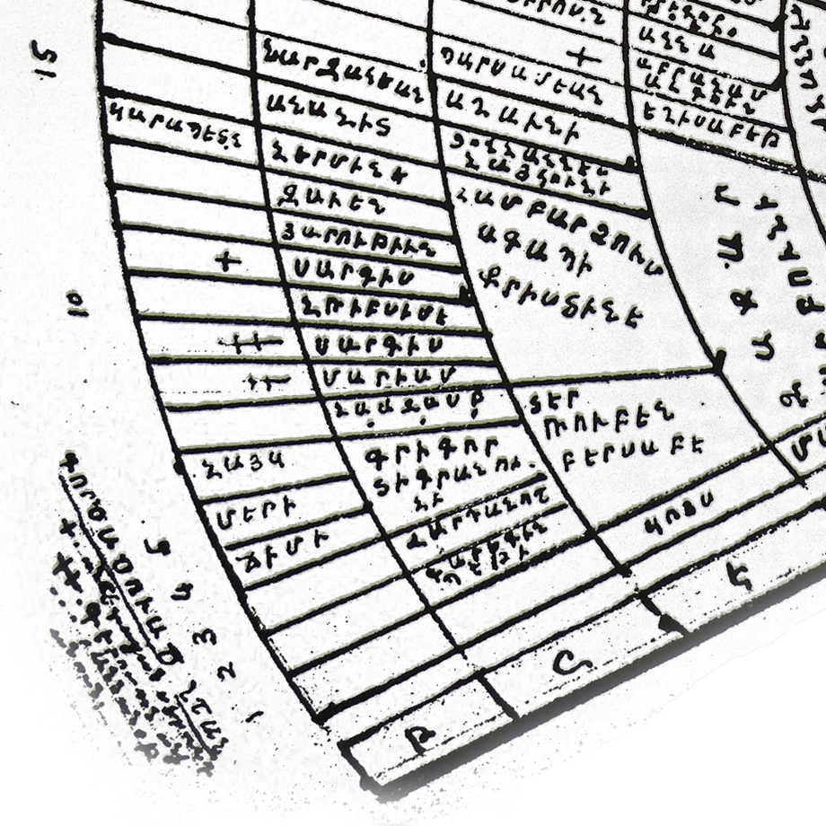 A section of the family tree of the Hekimian family from the Sisna village of Chmshgadzak