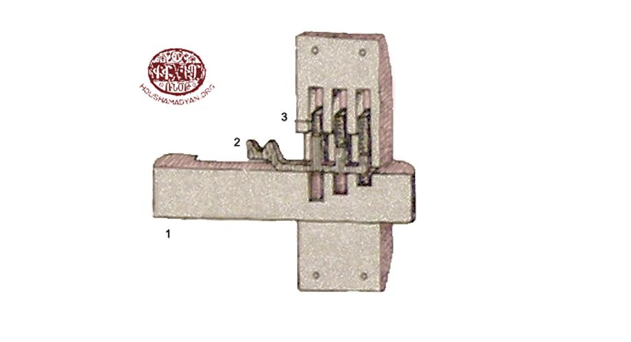 Գորտ (փողոցի դուռի կղպանք). 1) սողնակ, 2) բանալի, 3) մատ