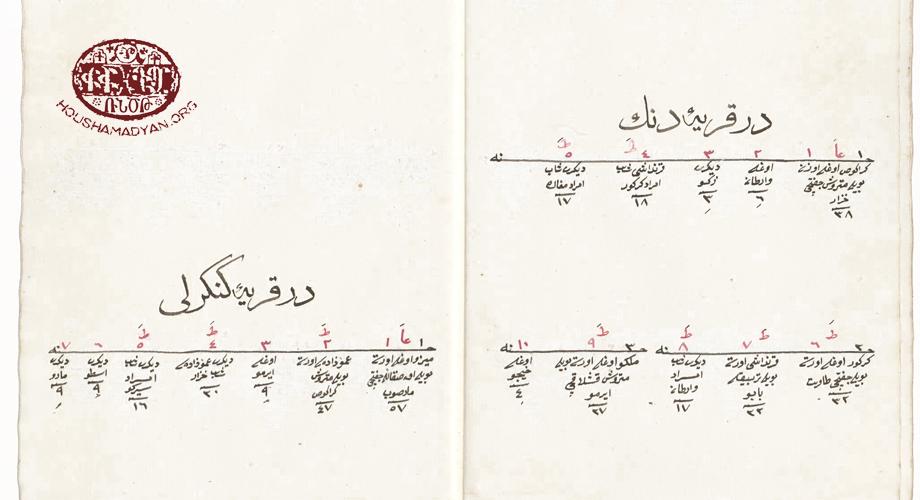 Çarsancak kazası Denk köyü 1256 tarihli (1840) Osmanlı nüfus sayımı