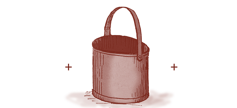 Bucket (Source: Sarkisian, op. cit.)